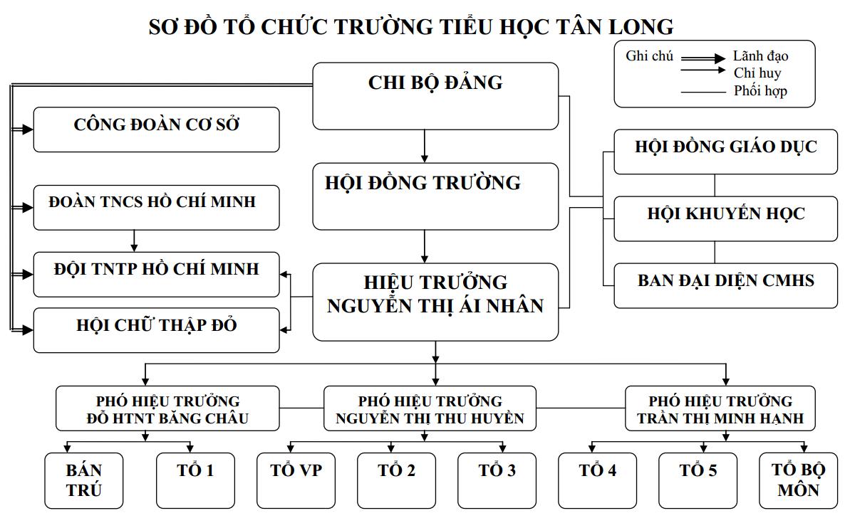so do th tan long